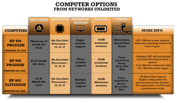 computer options