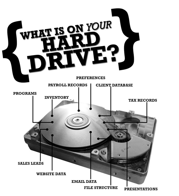what is on your hard drive