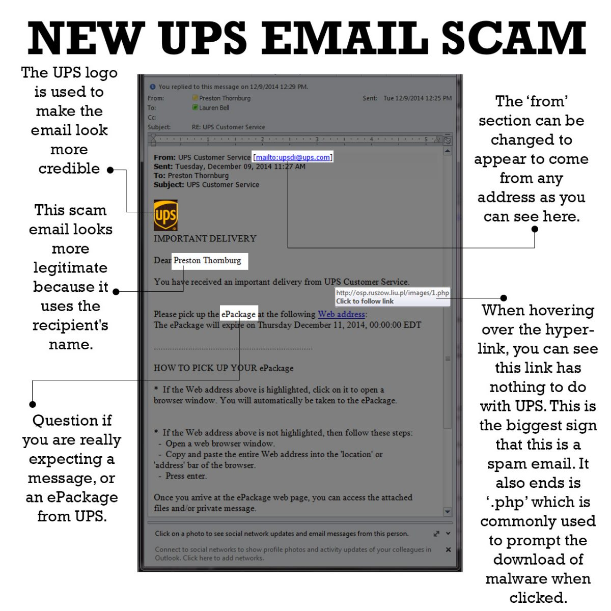ups email scam