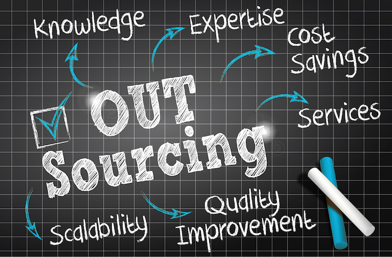 outsourced it support