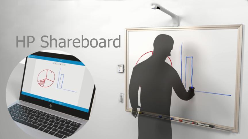 The New HP Shareboard